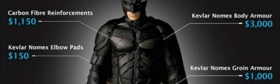 Become Batman – I mean, REALLY, become Batman!